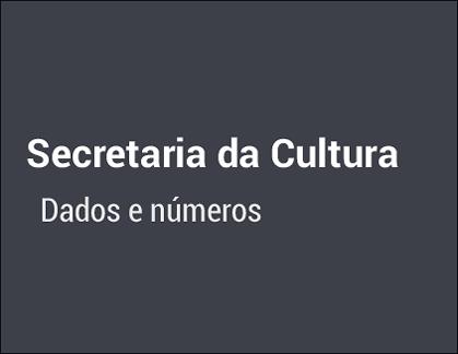 Secretaria da Cultura Dados e Números